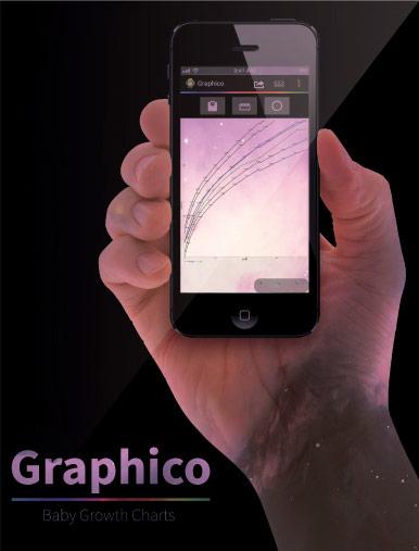 graphico_filter